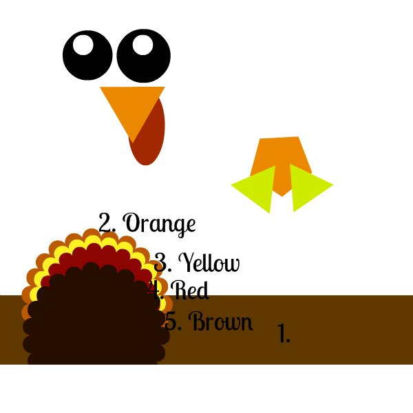 The gallery for gt turkey head cut out for Blank turkey template