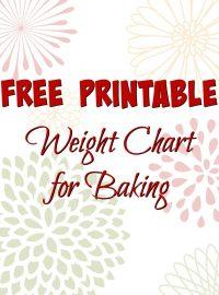 Free Printable Baking Weight Chart www.thebearfootbaker.com