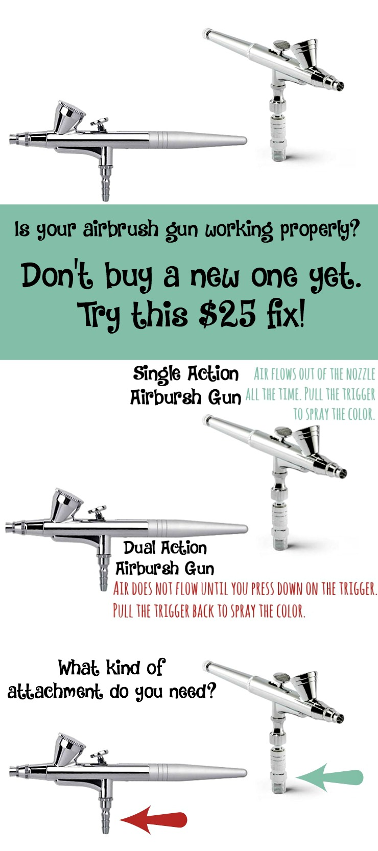 Don't buy a New Airbrush System-Try an Airbrush Gun Replacement   The Bearfoot Baker