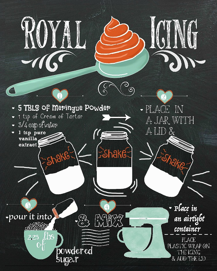 free royal icing recipe chalkboard printable the bearfoot baker