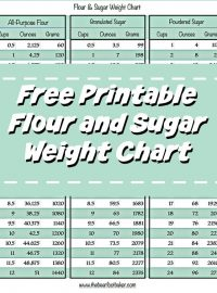 Print this Free Flour and Sugar Weight Chart | The Bearfoot Baker