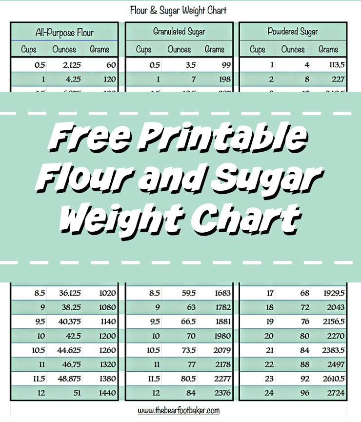 Flour And Sugar Weight Chart Cheat Sheet The Bearfoot Baker