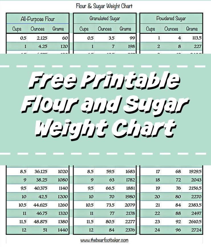 Flour And Sugar Weight Chart Amp Cheat Sheet The Bearfoot